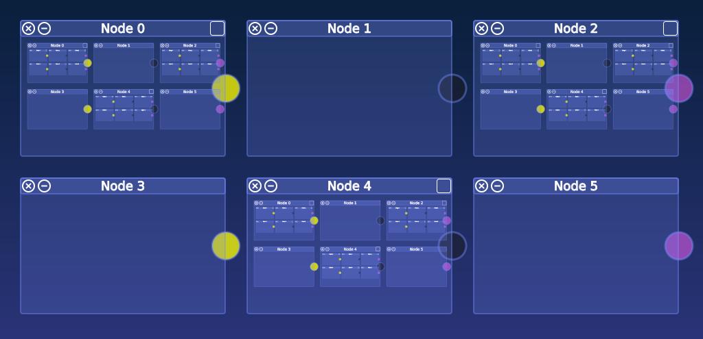 Workflow (Width 6, Depth 3)