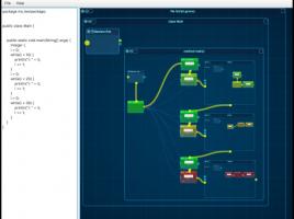 Visual Programming (Profiling and Code Coverage)